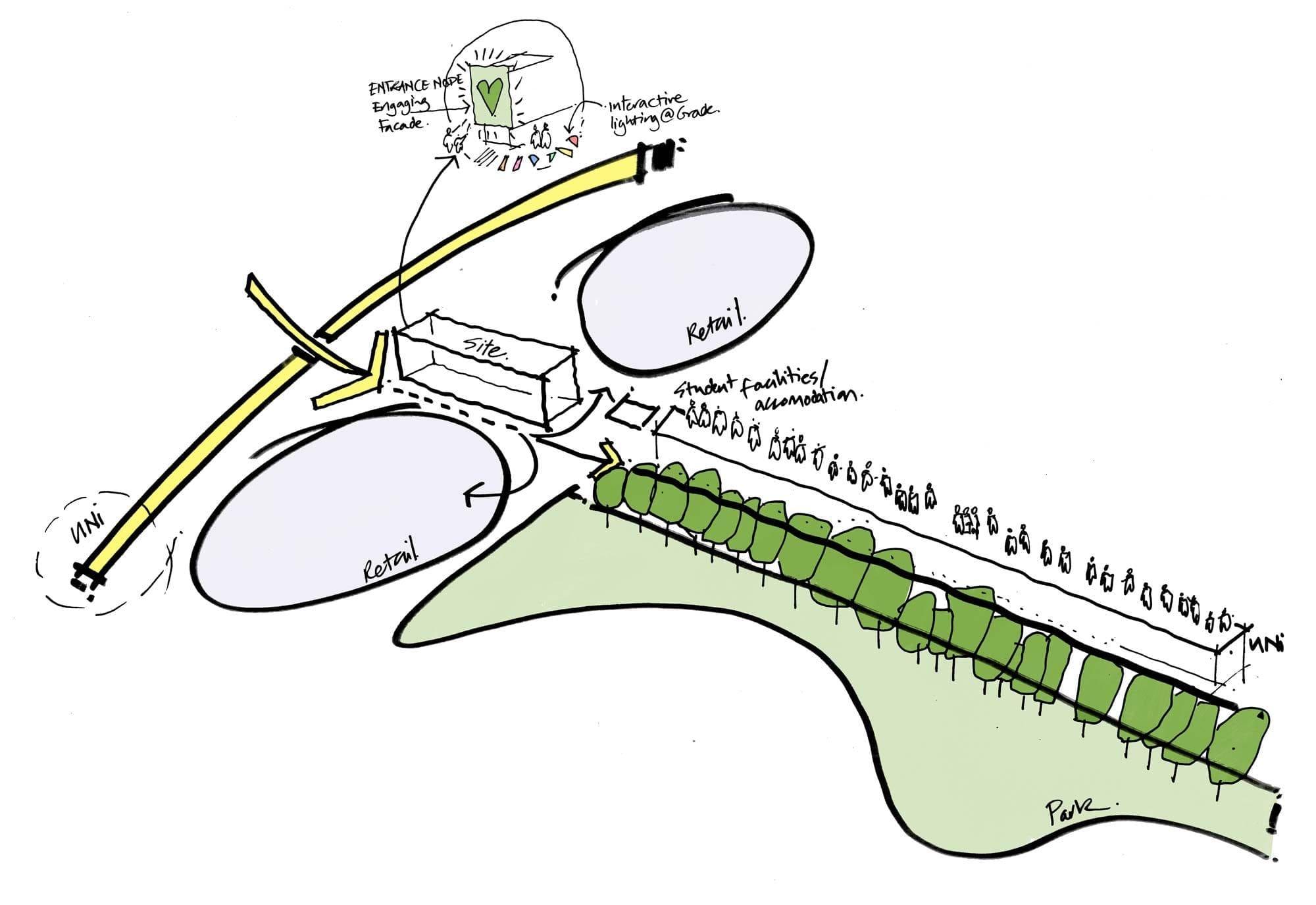 Cardiff concept